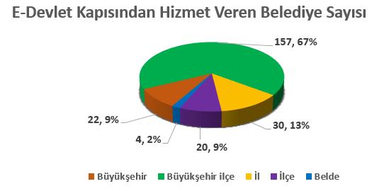 belediye-01
