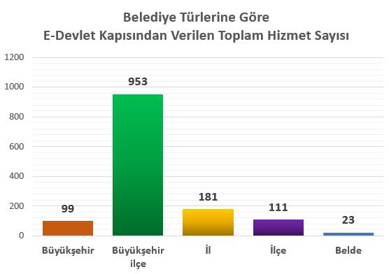 belediye-02