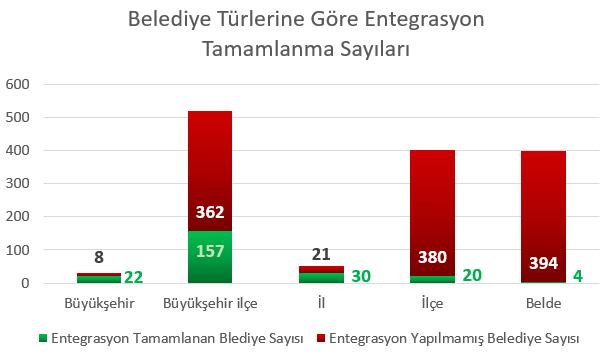 belediye-05