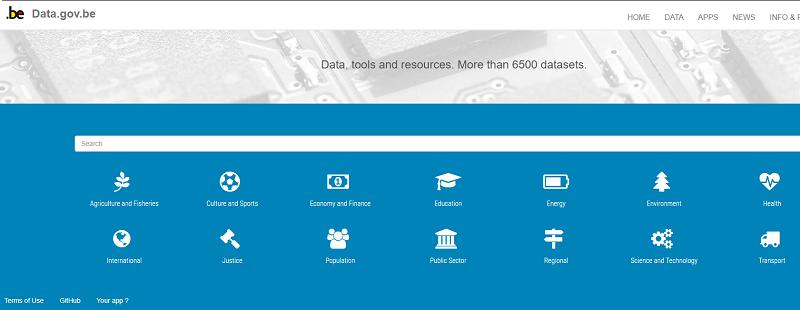 Belgium Open Data Portal