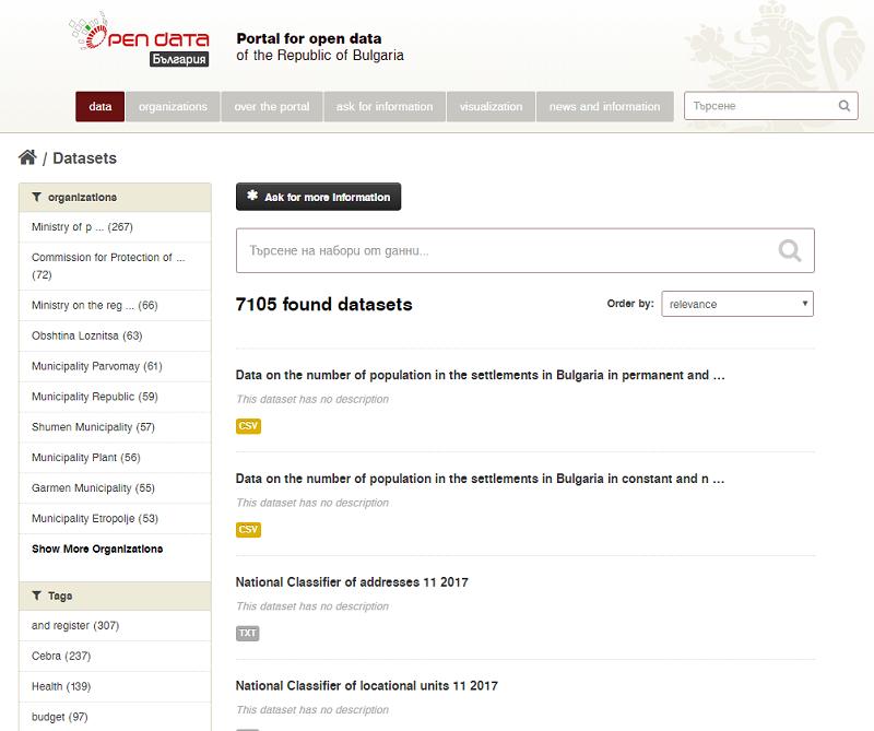 Bulgaria Open Data Portal