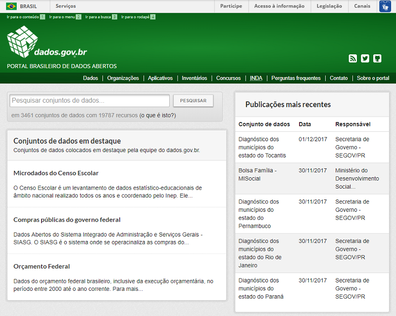 Brazil Open Data Portal