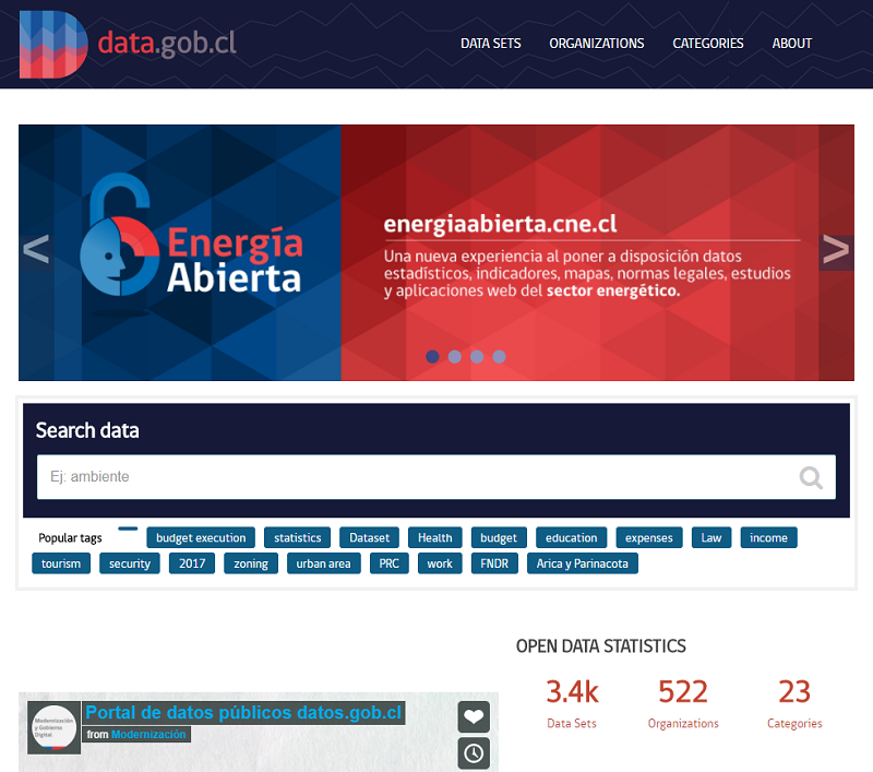 Chile Open Data Portal
