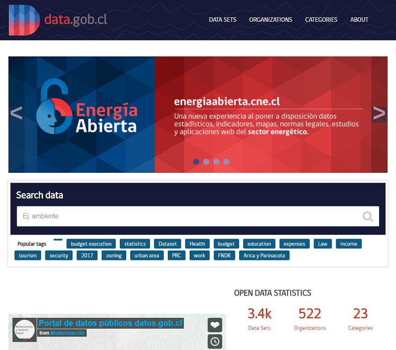 Chile Open Data Portal
