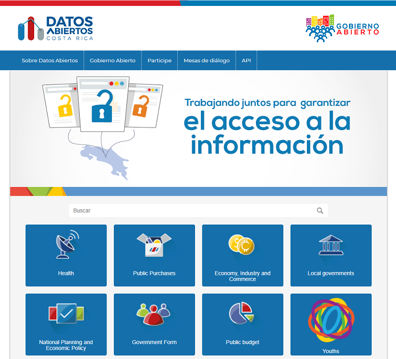 Costa Rica Open Data Portal