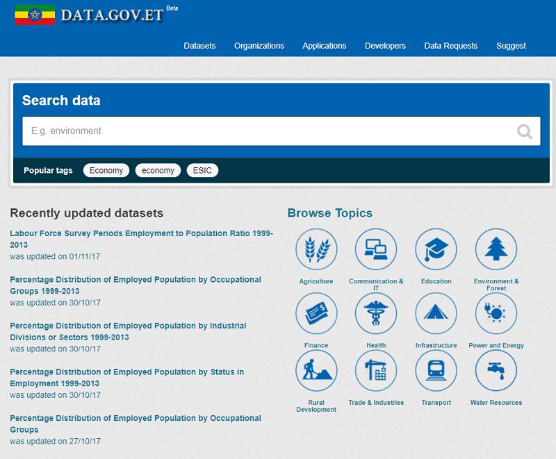 Ethiopia Open Data Portal
