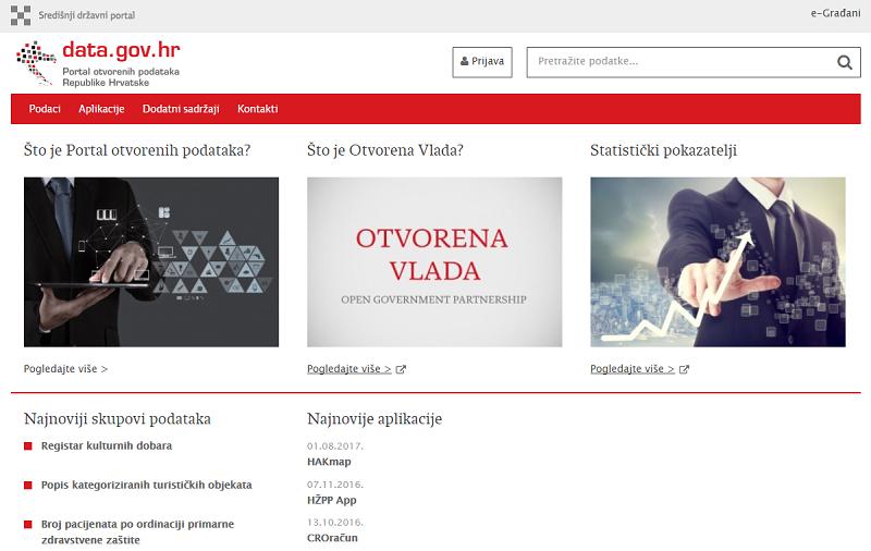 Croatia Open Data Portal