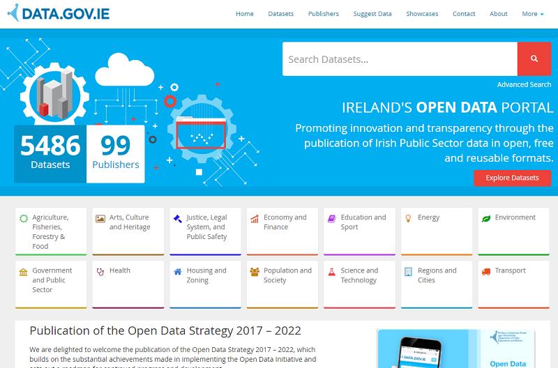 Ireland Open Data Portal