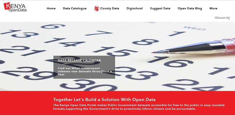 Kenya Open Data Portal
