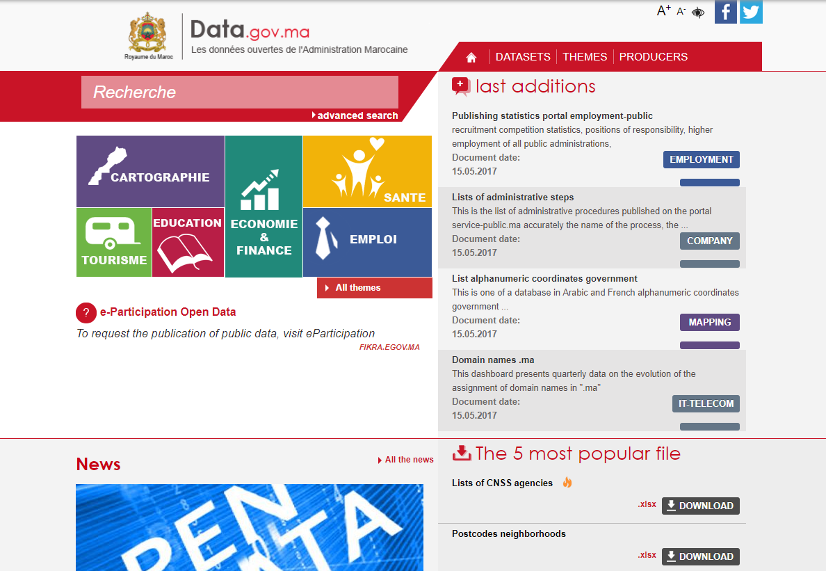 Monocco Open Data Portal