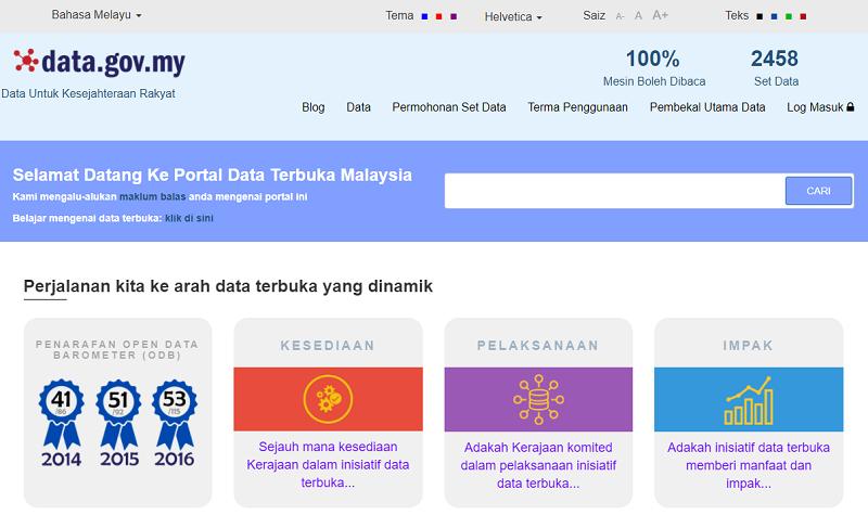 Malaysia Open Data Portal