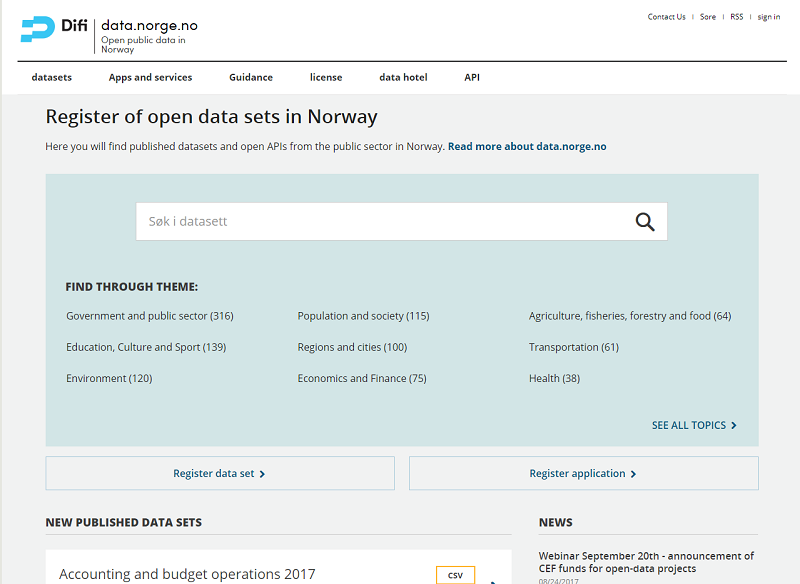 Norway Open Data Portal