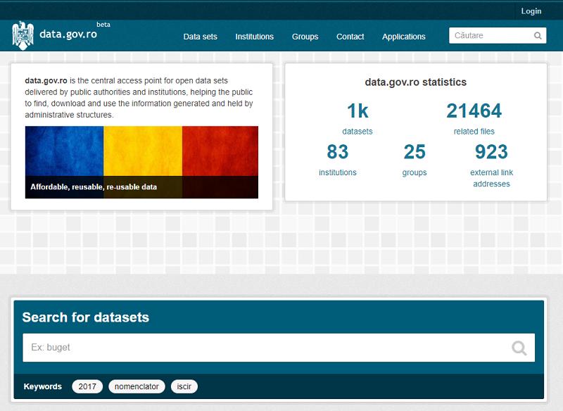 Romania Open Data Portal