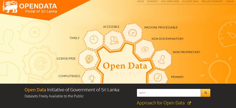 Sri Lanka Open Data Portal