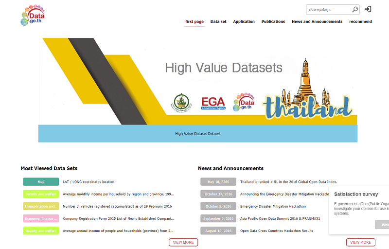Thailand Open Data Portal