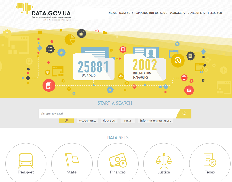 Ukraine Open Data Portal
