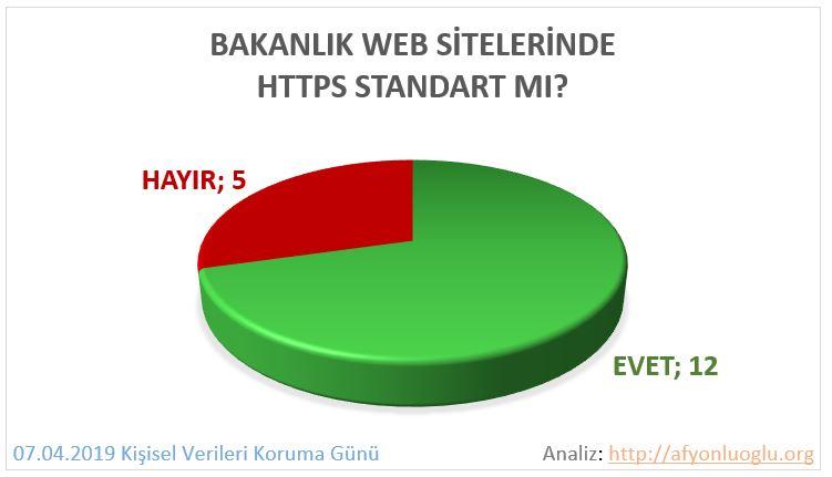 Kamu_KVKK_Grafik1
