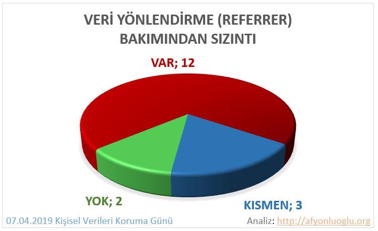 Kamu_KVKK_Grafik2