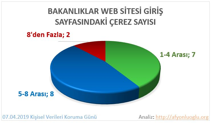 Kamu_KVKK_Grafik3A
