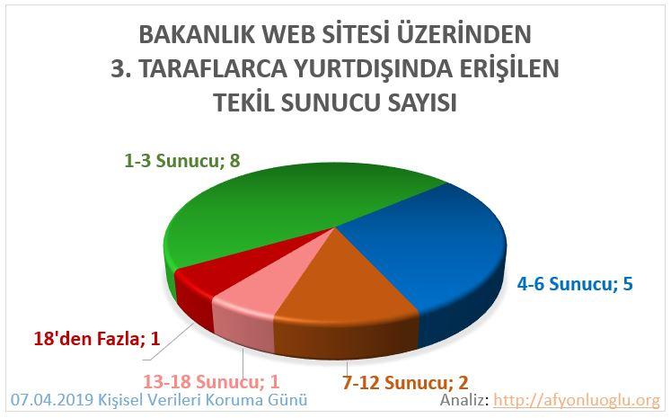 Kamu_KVKK_Grafik6A