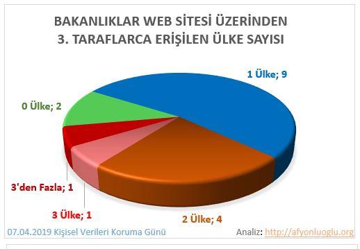 Kamu_KVKK_Grafik7A3