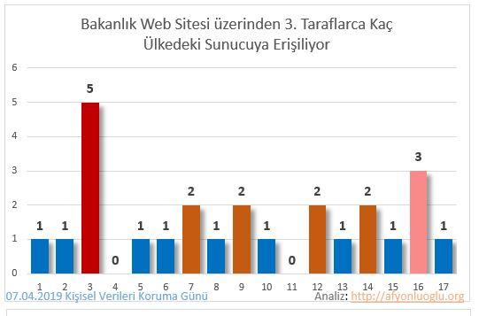 Kamu_KVKK_Grafik7B3