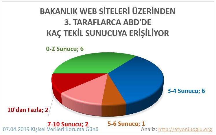 Kamu_KVKK_Grafik8A